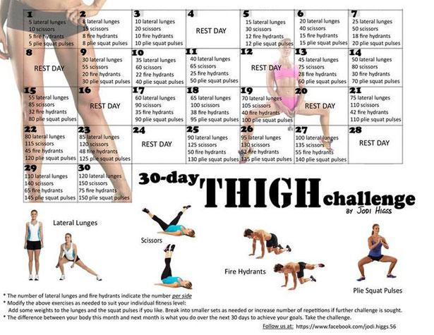 30-days challenge gekte | goed eten gezond leven
