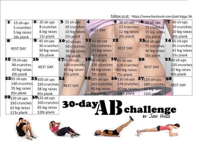 buikspier-challenge-AB-challenge