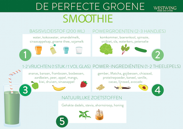 Basisrecept Groene Smoothie