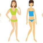 Welk dieet past bij welk lichaamstype?