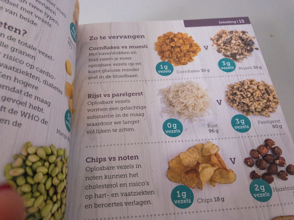 koolhydraten en calorieën tellen