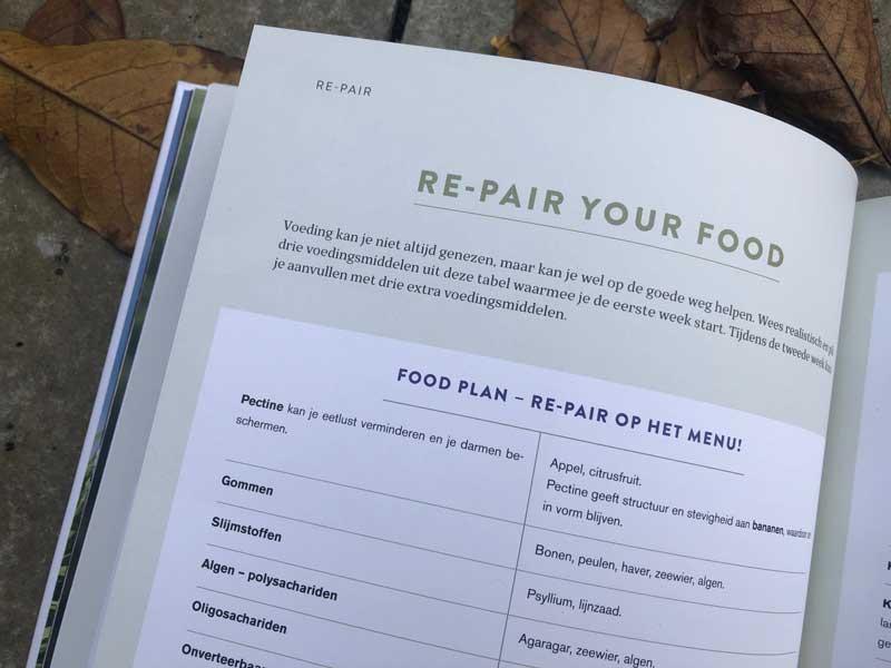Welke voeding als je goed voor jezelf wilt zorgen?