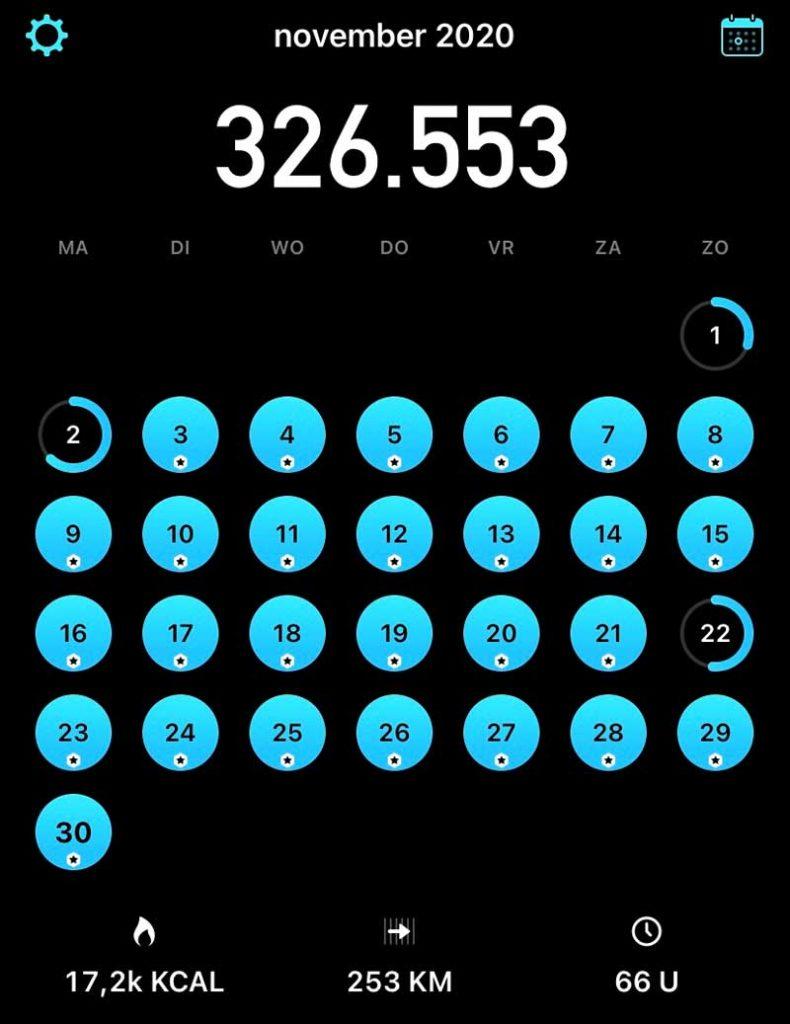 10.000 stappen per dag, mijn ervaring