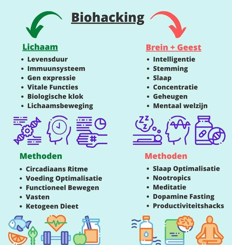Wat is biohacking?